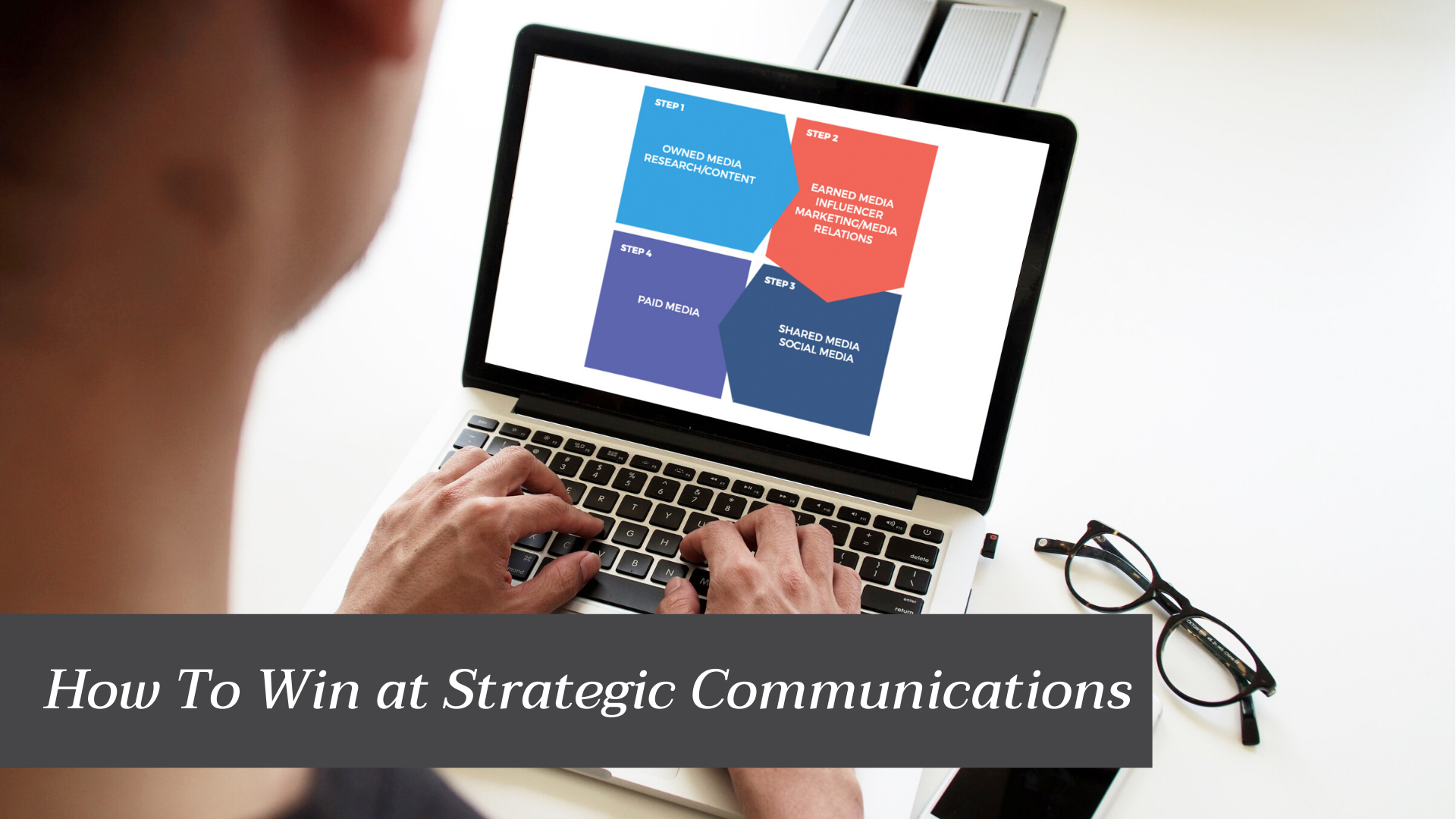How To Win at Strategic Communications